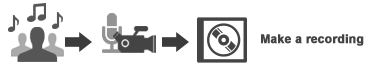 Make audio or video recording