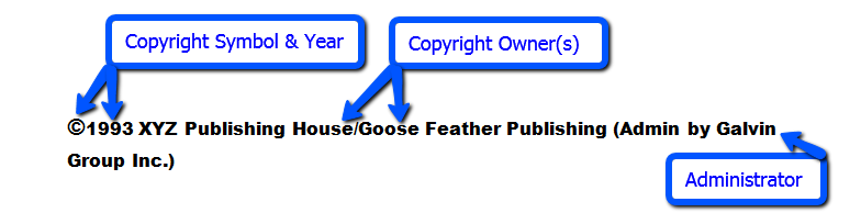 Copyright Notice Example